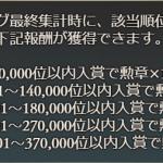 【グラブル】2021年7月古戦場本戦1日目・・・英雄以外は下がっており下位は37万位前回比11%とひどいが8万位はそこまで下がってない・・・10億には届かなそうか
