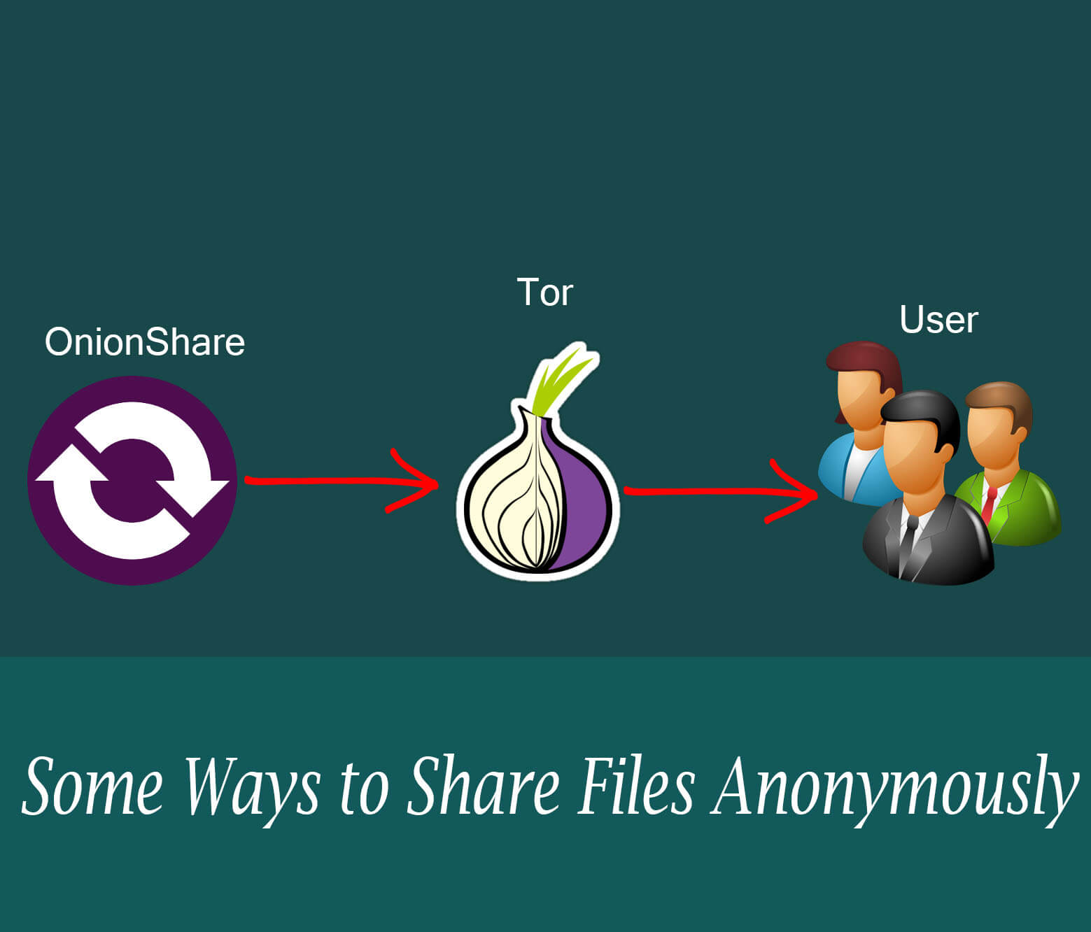 Share Files Anonymously using TOR and OnionShare Anonymous