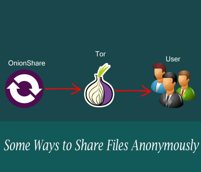 TOR  - File share - Share Files Anonymously using TOR and OnionShare Anonymous