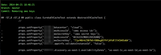 hacker have disclosed GitHub secret keys