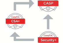 CompTIA Cybersecurity Analyst+ overview