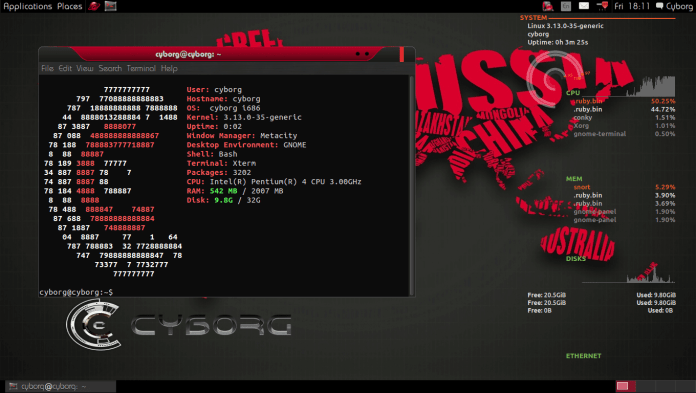 Operating system for Ethical Hacking