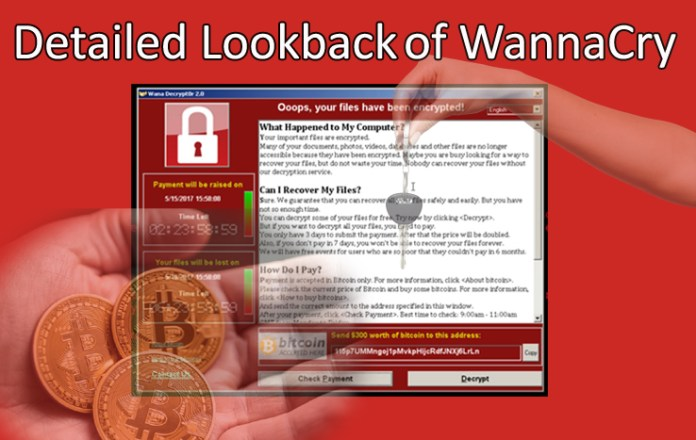 A complete Lookback of Historical Wannacry Ransomware Cyber Attack