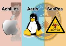 CIA Hacking Tools Achilles, Aeris, SeaPea Revealed