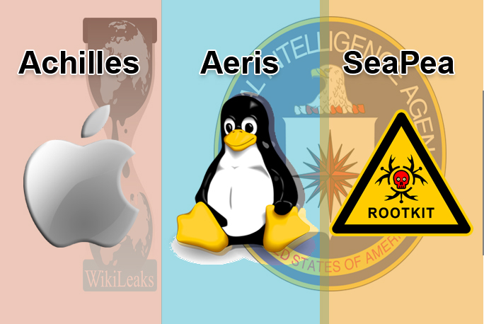 CIA Hacking Tools Achilles, Aeris, SeaPea Revealed