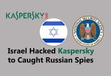 israel hacked kaspersky