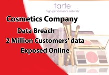Cosmetic Company leaked 2 Million Customers Personal Data Online