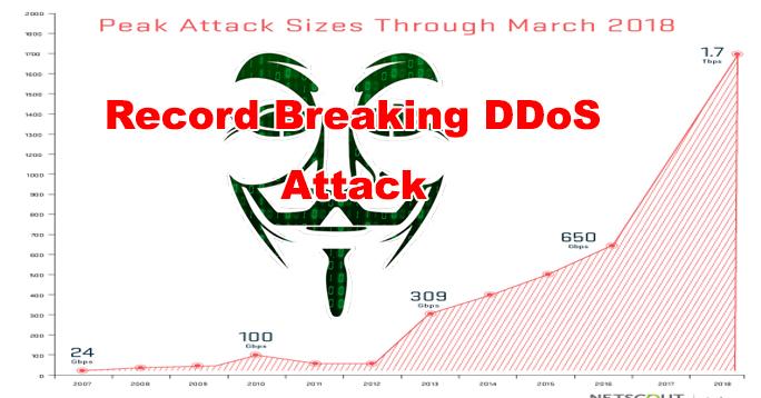 1.7 Tbps DDoS Attack
