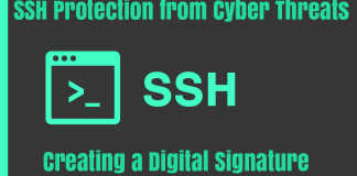 SSH Cyberattack