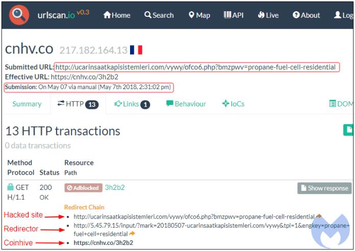 Hackers Performing Massive Crypto-Mining Operation Via Hacked Website