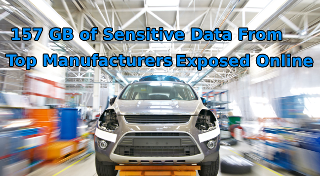 manufacturers companies exposed