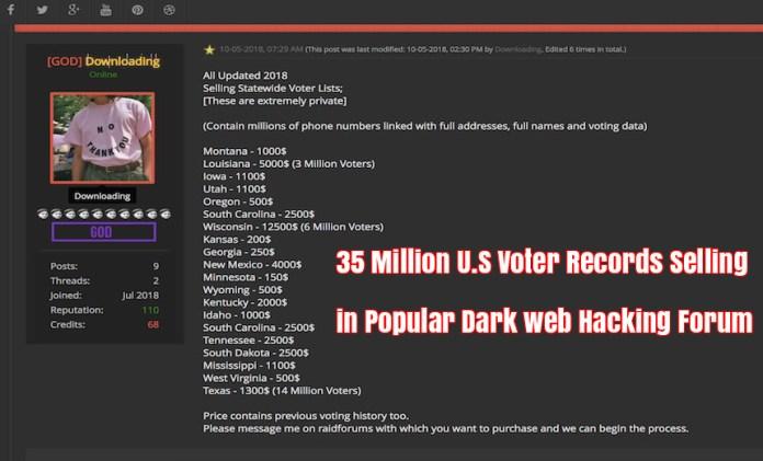 U.S Voter Records