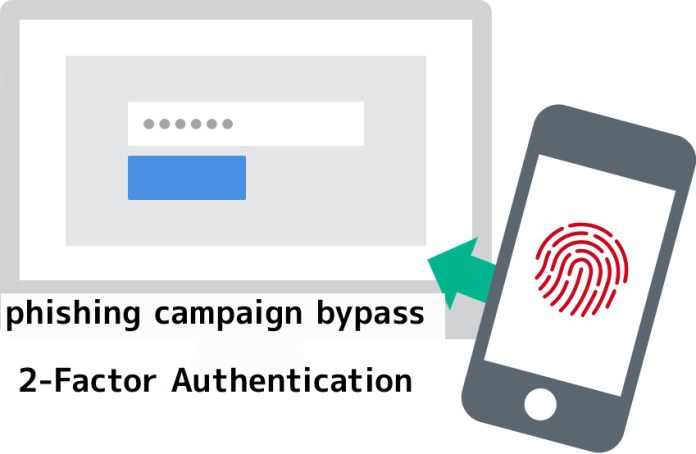 Phishing Campaigns