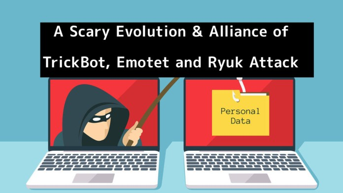 - TUzja1547703208 - A Scary Evolution of TrickBot, Emotet and Ryuk Ransomware Attack