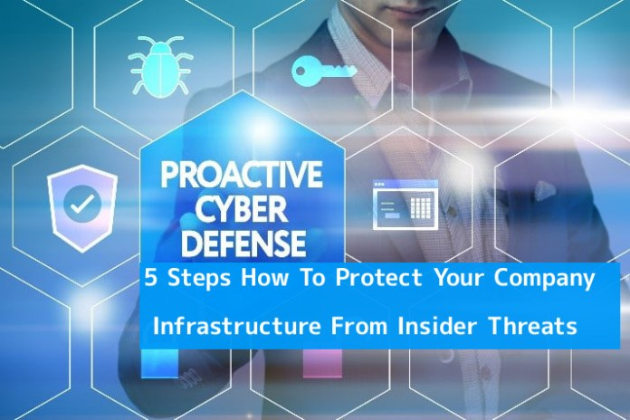 Insider Threats  - qTblB1549911524 - 5 Steps How To Protect Your Company Infrastructure From Insider Threats %