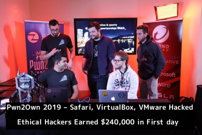 Pwn2Own 2019  - 5R1Fm1553146753 - Pwn2Own 2019 – Ethical Hackers Earned $240,000 for Zero-day