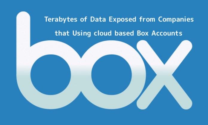 Box data  - ZjmKs1552398875 - Box Data Leak – Terabyte of Data Leaked from Cloud based Box Accounts