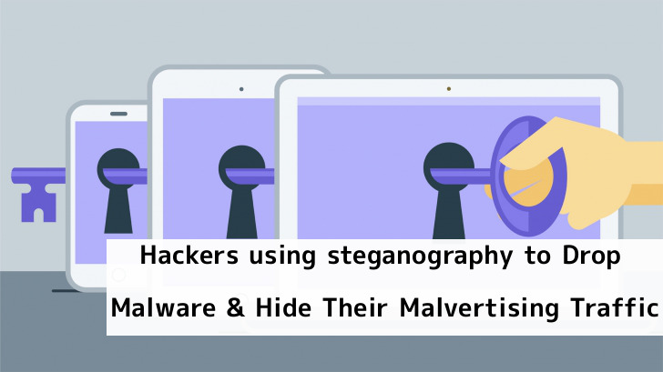 Hackers using steganography to Drop the Powload Malware