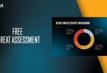 Free Threat Assessment