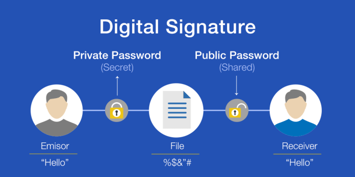 Secure Email  - digital sign - Secure Email Accounts – Top 10 Best Preventive Methods from Hackers