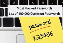 most Hacked Passwords