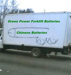 green power forklift battery [ 1412 x 896 Pixel ]