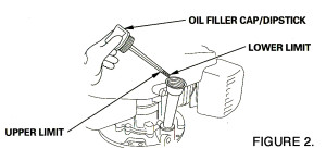 Correct Method to Check Oil Level for the Honda GXV140 and