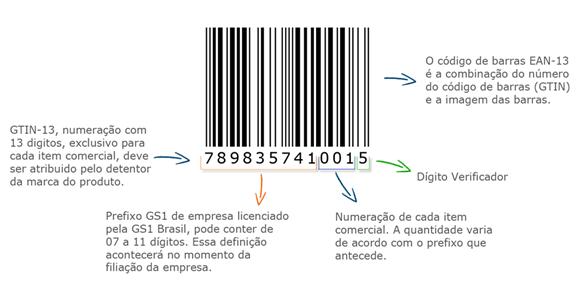 codigo-gtin-gs1-13