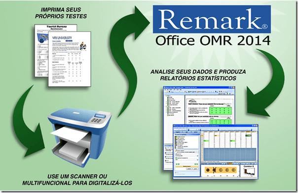 software_correção_automatica_provas_remark_office_omr_fluxo.fw