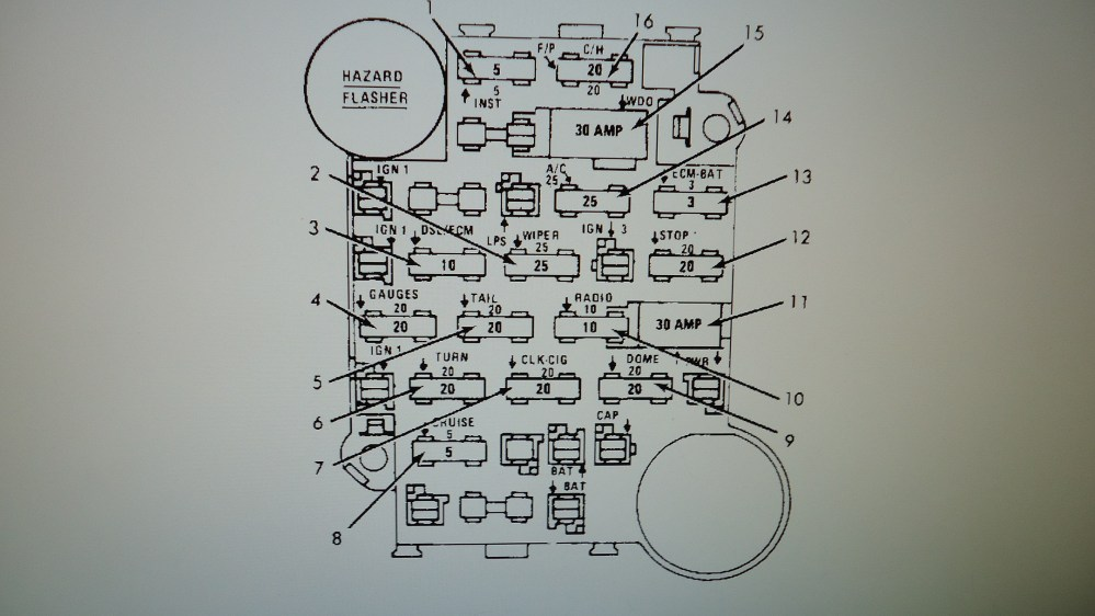 medium resolution of 87 buick regal fuse box wiring diagrams scematic ford fuse box 85 buick fuse box