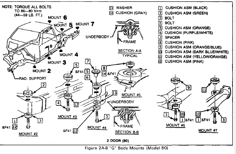 1978 Buick Regal Fuse Box : 25 Wiring Diagram Images