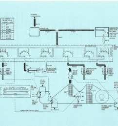 vacumm diagram and a c heater control vacuum diagram gbodyforumcar diagrams page 1 jpg [ 2200 x 1700 Pixel ]