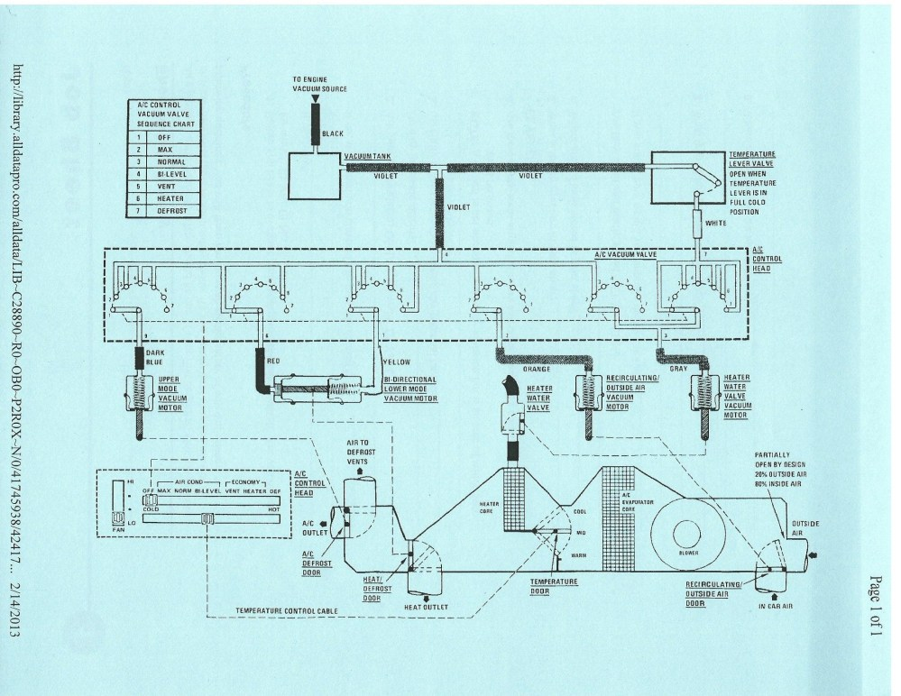 medium resolution of vacumm diagram and a c heater control vacuum diagram gbodyforumcar diagrams page 1 jpg
