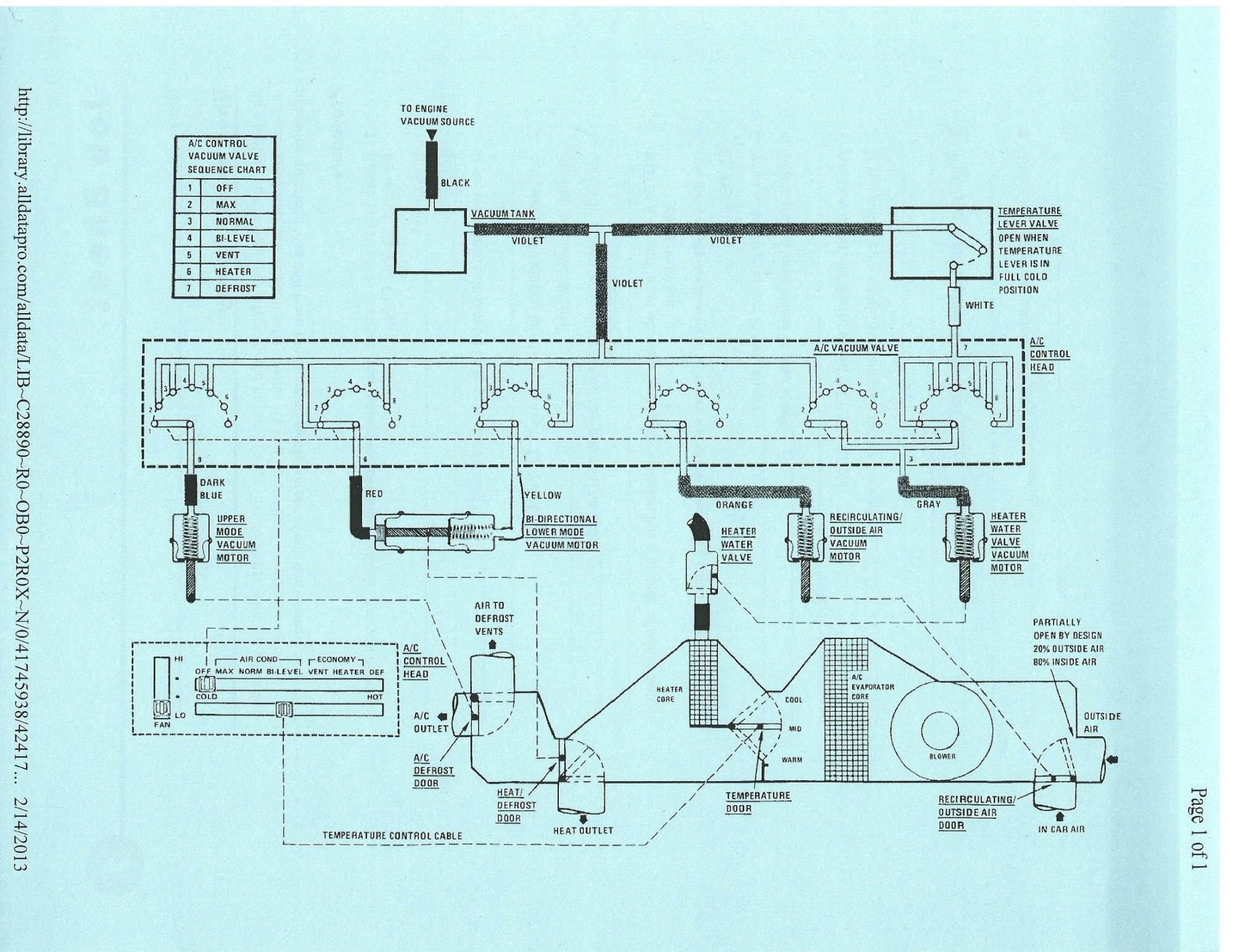 hight resolution of vacumm diagram and a c heater control vacuum diagram gbodyforumcar diagrams page 1 jpg