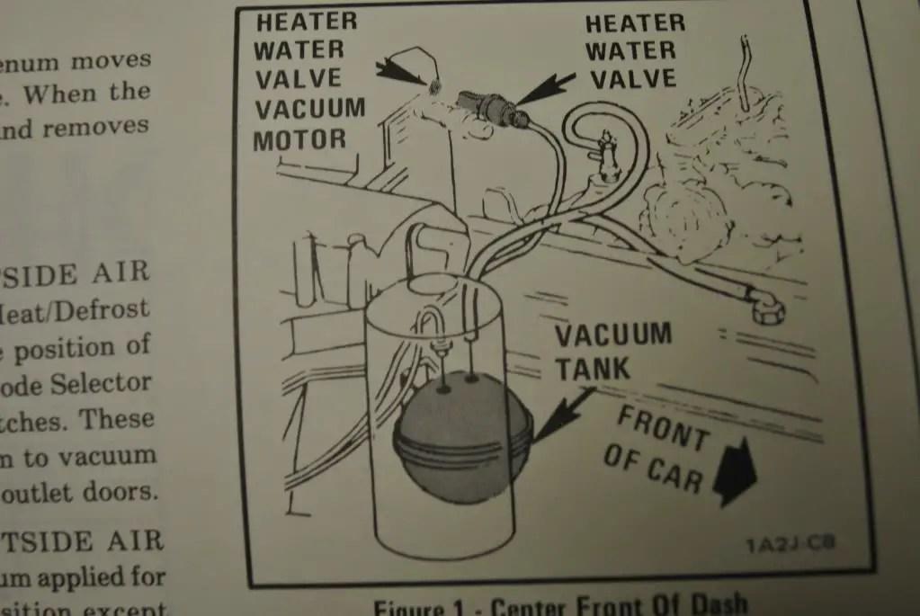 Chevy El Camino Vacuum Diagram Likewise 1985 Chevy Vacuum Line Diagram