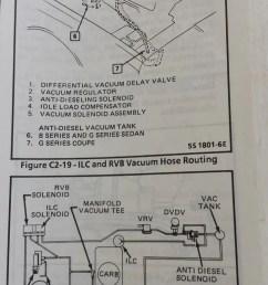 ilc vacuum hose 87 cutlass jpg 38298 [ 752 x 1337 Pixel ]