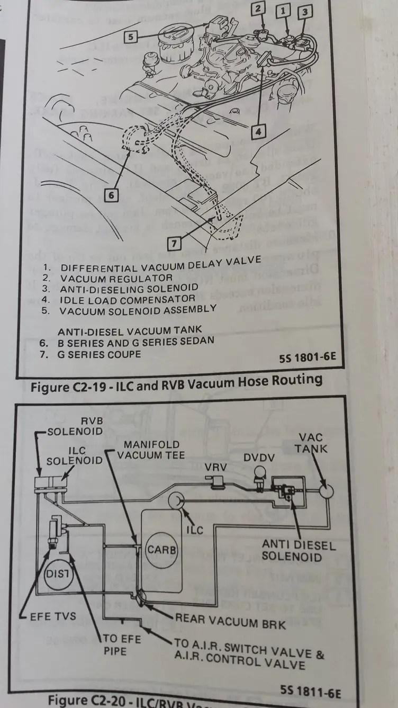 hight resolution of ilc vacuum hose 87 cutlass jpg 38298