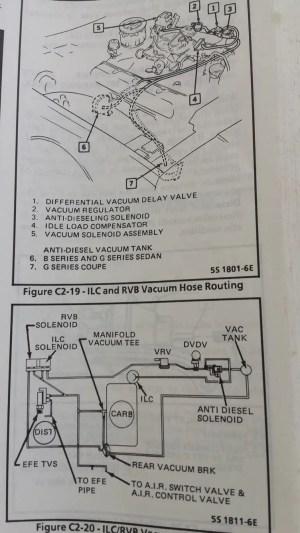 88 Cutlass Supreme Classic Vacuum Line Diagram