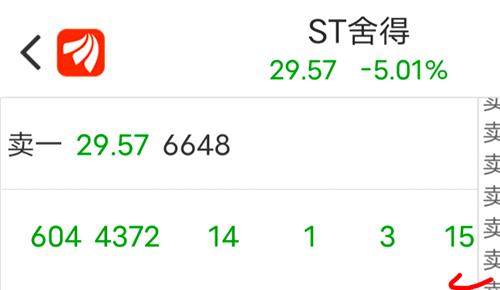 舉報有人大宗交易影響股票走勢_ST舍得(600702)股吧_東方財富網股吧