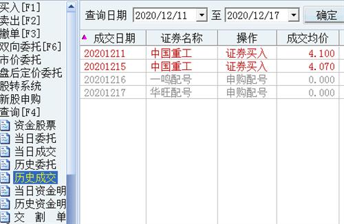 中國重工留個念4.07以后再也見不到了。見證了4.01歷史大底_中國重工(601989)股吧_東方財富網股吧