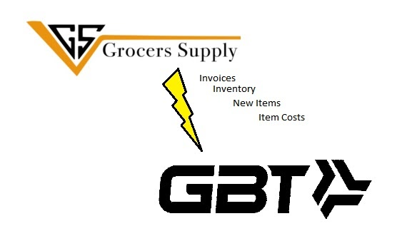 Grocers Supply: The Easy, Cost-Effective Solution for