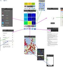 city weather compare app flow diagram2 [ 2536 x 2136 Pixel ]