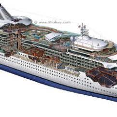 Diagram Of Titanic Ship 2006 Dodge Ram Infinity Radio Wiring The Secrets Behind Cruise Cutaway Illustrations – Gcaptain