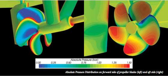 Propeller Cavitation Analysis with Computational Fluid