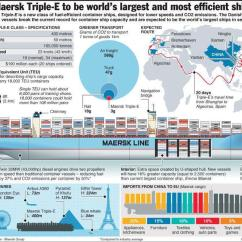 Titanic Class Diagram 2002 Mustang Gt Wiring Everything You Ever Wanted To Know About The World's Largest Ship - Infographic – Gcaptain