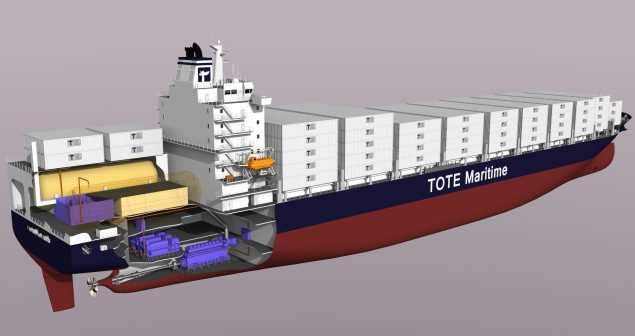 Marlin class propulsion system configuration. Photo: TOTE