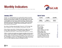 0 Monthly Indicator_2018-01