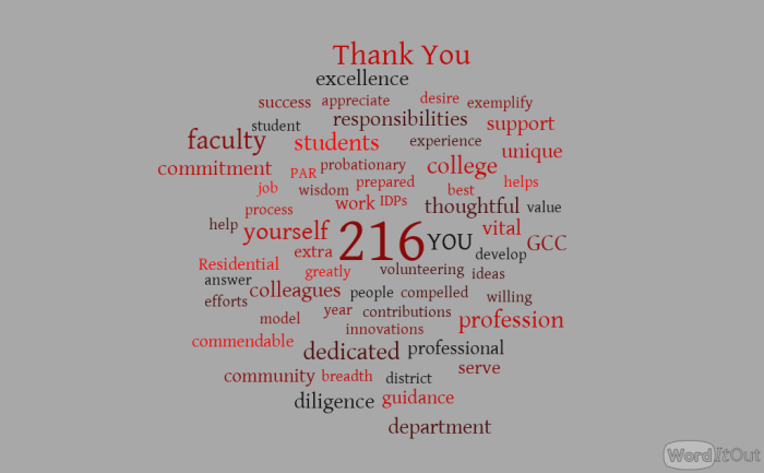 Word cloud with the number 216 centered and surrounded by encouraging words and words of gratitude for employees of Glendale Community College like excellence, diligence, vital, professional, efforts, appreciate, thank you, faculty, value and more.