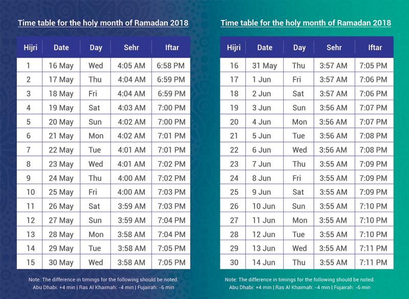 Ramadan Fasting Timing 2018