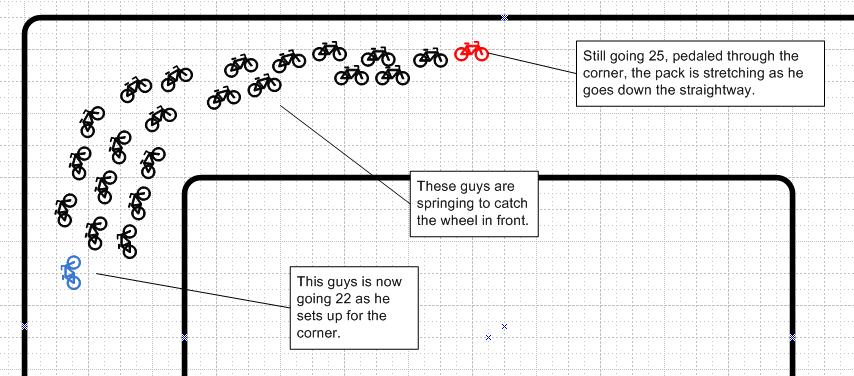 exiting-corner